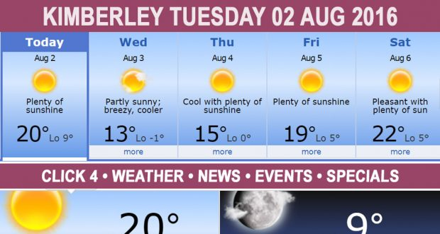 Today in Kimberley South Africa - Weather News Events 2016/08/02