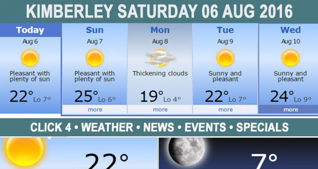 Today in Kimberley South Africa - Weather News Events 2016/08/06