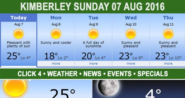 Today in Kimberley South Africa - Weather News Events 2016/08/07