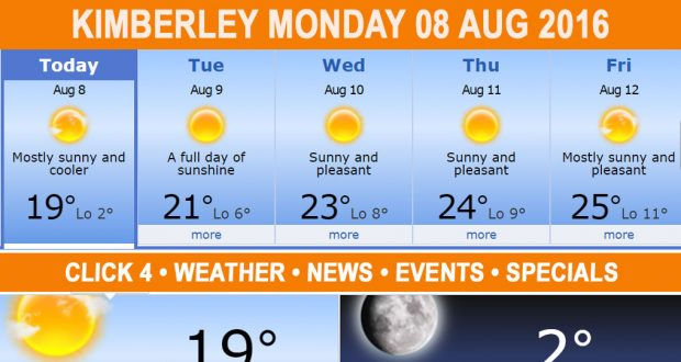 Today in Kimberley South Africa - Weather News Events 2016/08/08