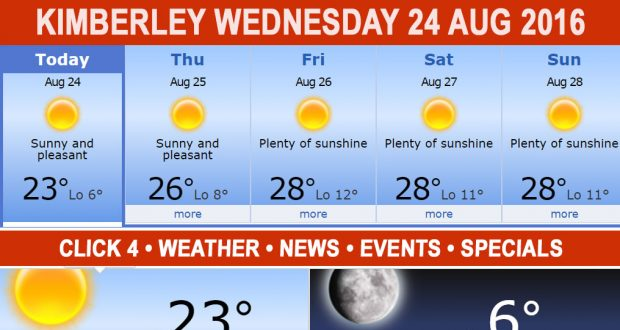 Today in Kimberley South Africa - Weather News Events 2016/08/24