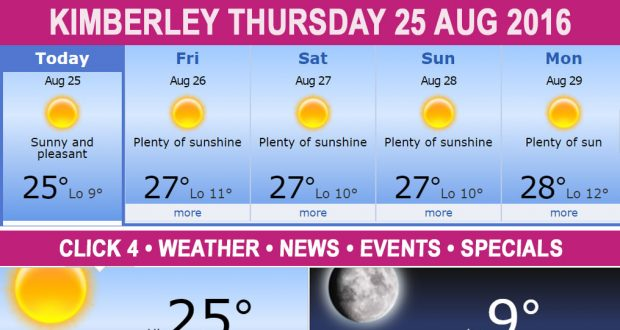 Today in Kimberley South Africa - Weather News Events 2016/08/25