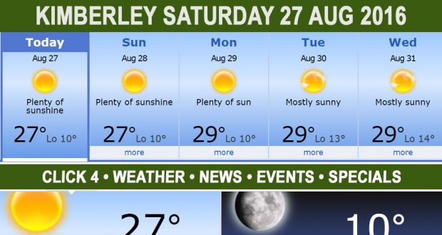 Today in Kimberley South Africa - Weather News Events 2016/08/27