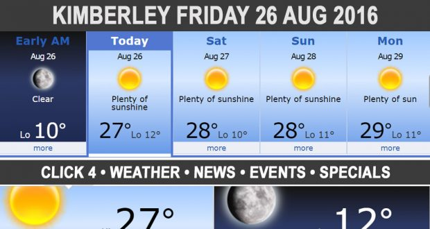 Today in Kimberley South Africa - Weather News Events 2016/08/26