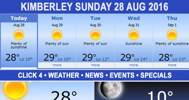 Today in Kimberley South Africa - Weather News Events 2016/08/28