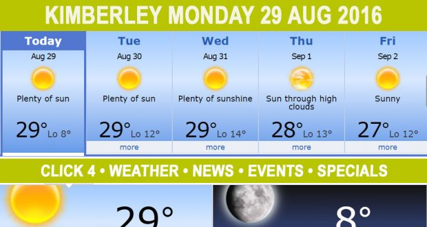 Today in Kimberley South Africa - Weather News Events 2016/08/29