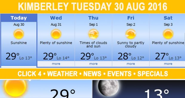 Today in Kimberley South Africa - Weather News Events 2016/08/30