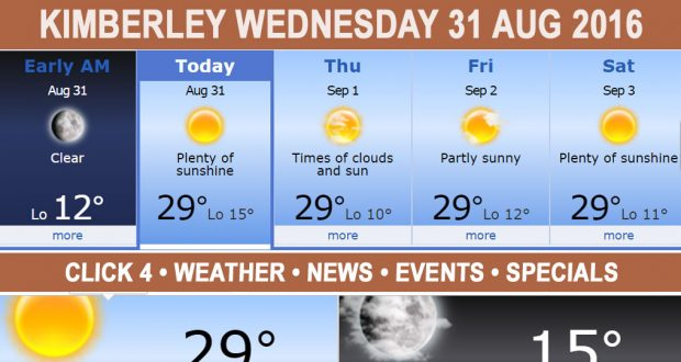 Today in Kimberley South Africa - Weather News Events 2016/08/31
