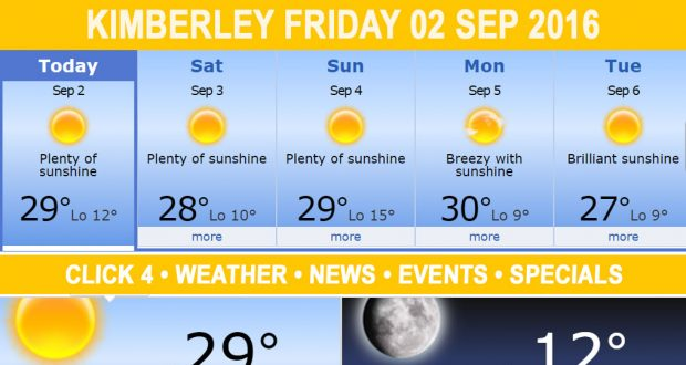 Today in Kimberley South Africa - Weather News Events 2016/09/01