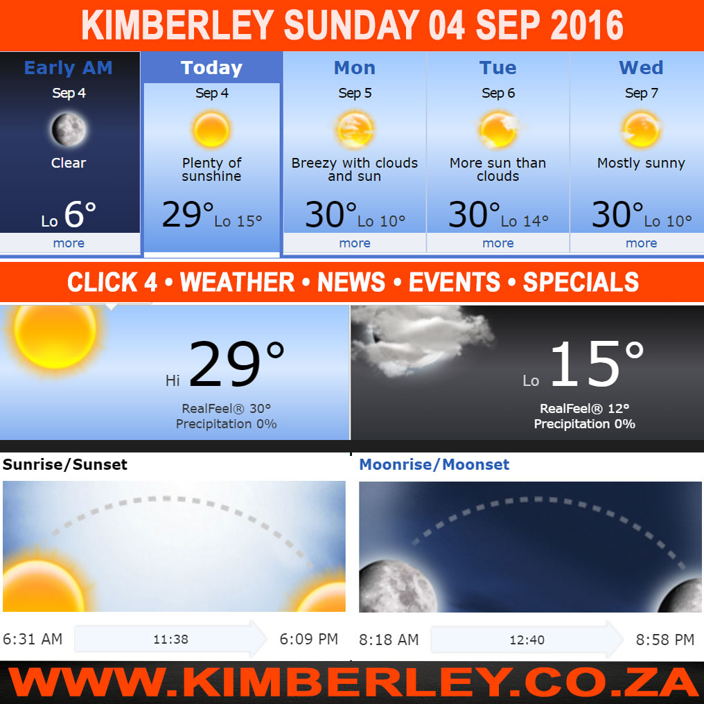 Today in Kimberley South Africa - Weather News Events 2016/09/04