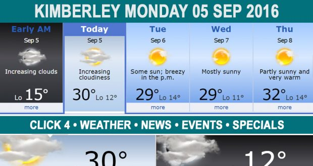 Today in Kimberley South Africa - Weather News Events 2016/09/05