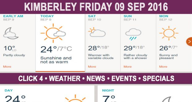 Today in Kimberley South Africa - Weather News Events 2016/09/09