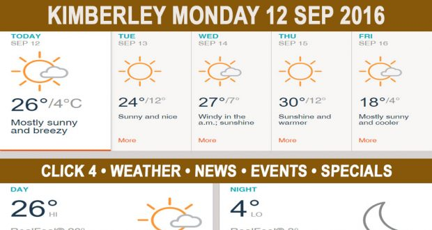 Today in Kimberley South Africa - Weather News Events 2016/09/12