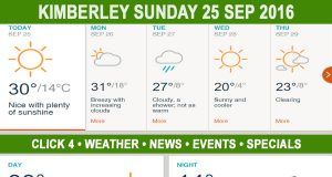 Today in Kimberley South Africa - Weather News Events 2016/09/25