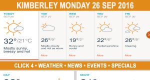 Today in Kimberley South Africa - Weather News Events 2016/09/26