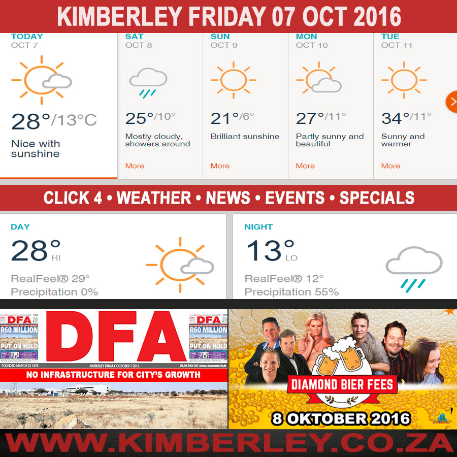 Today in Kimberley South Africa - Weather News Events 2016/10/07