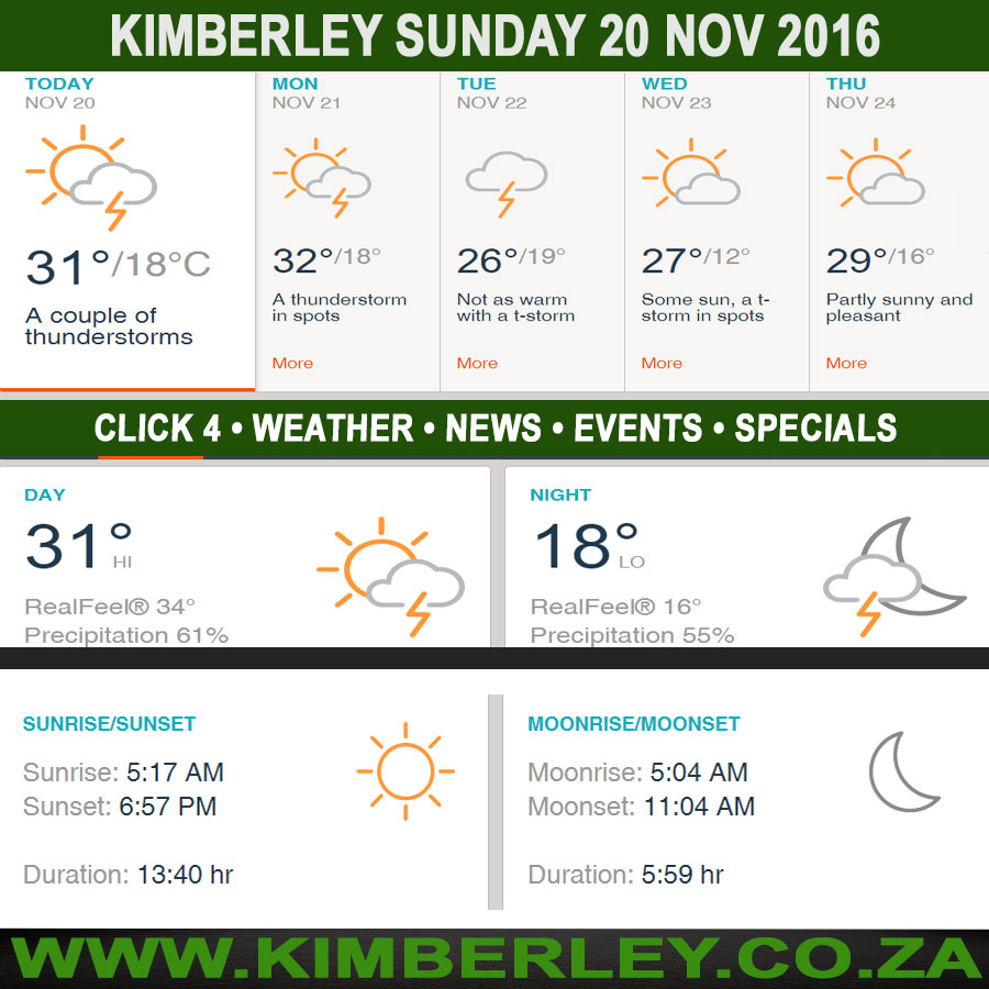 oday in Kimberley South Africa - Weather News Events 2016/11/20