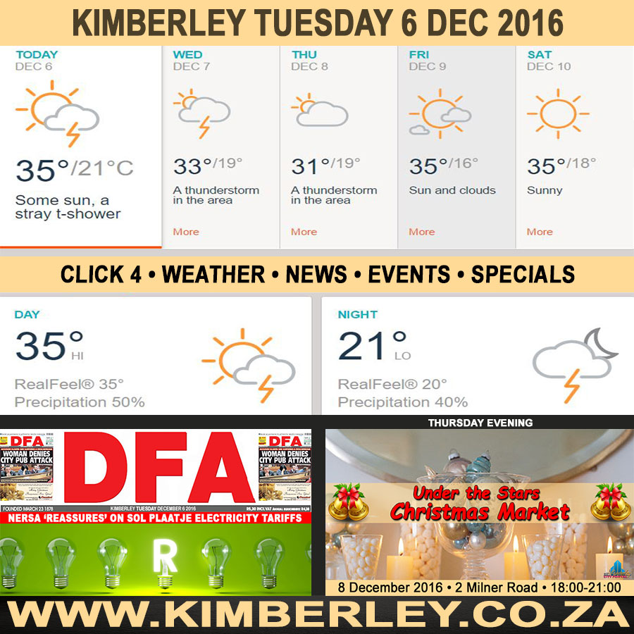 Today in Kimberley South Africa - Weather News Events 2016/12/06