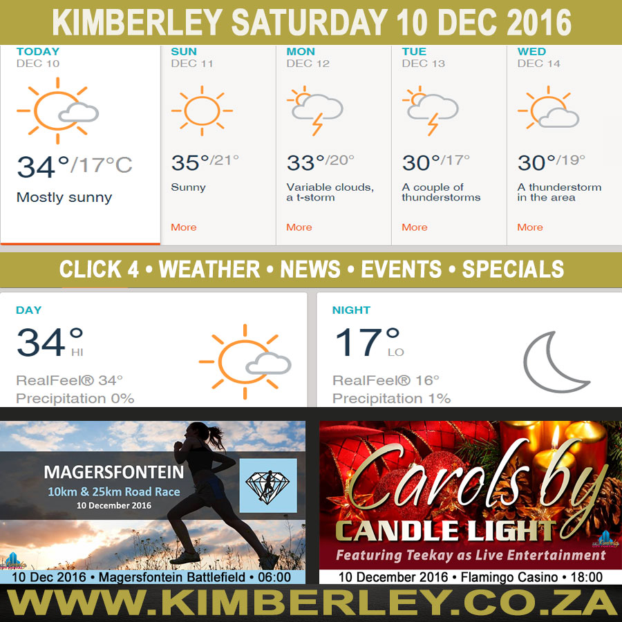 Today in Kimberley South Africa - Weather News Events 2016/12/10