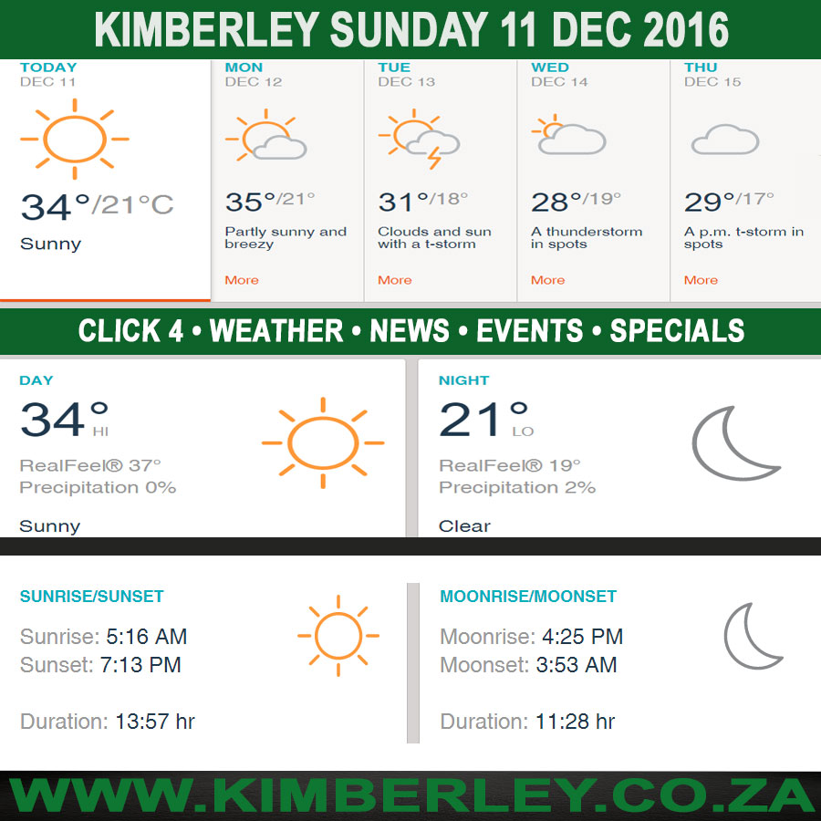 Today in Kimberley South Africa - Weather News Events 2016/12/11