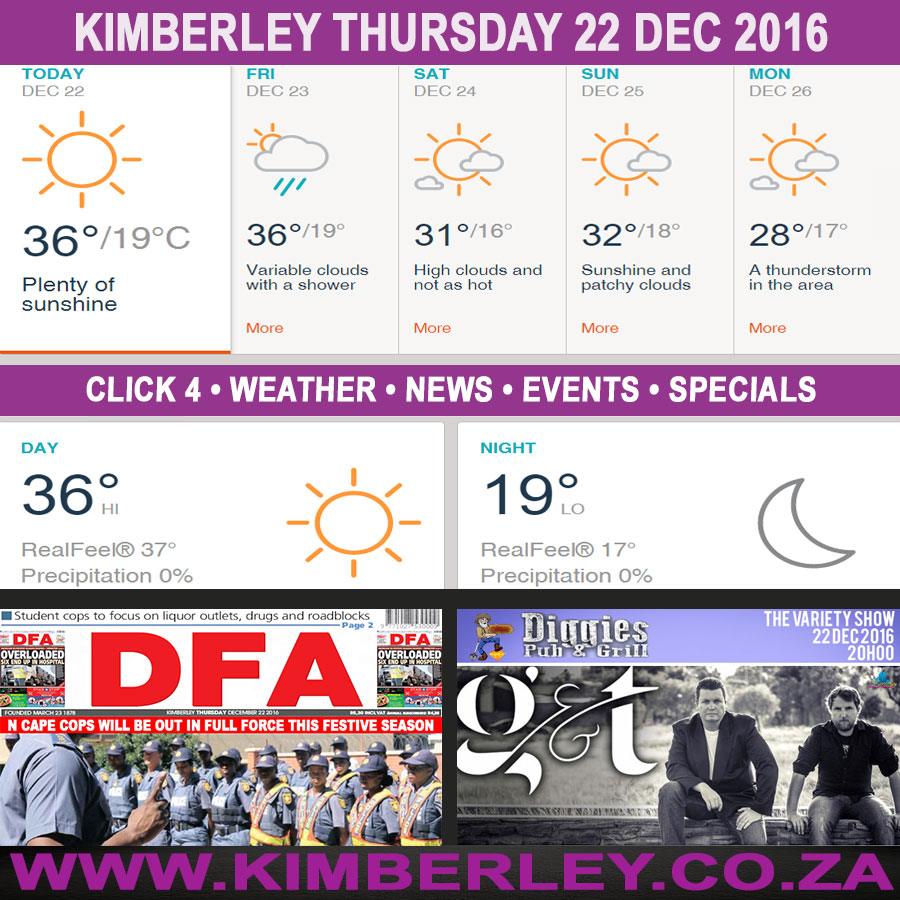 Today in Kimberley South Africa - Weather News Events 2016/12/22