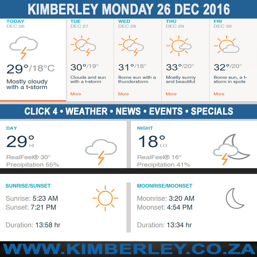 Today in Kimberley South Africa - Weather News Events 2016/12/26