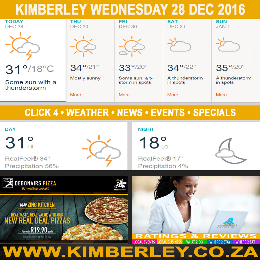 Today in Kimberley South Africa - Weather News Events 2016/12/28