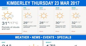 Today in Kimberley South Africa - Weather News Events 2017/03/23