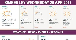 Today in Kimberley South Africa - Weather News Events 2017/04/26