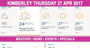 Today in Kimberley South Africa - Weather News Events 2017/04/27
