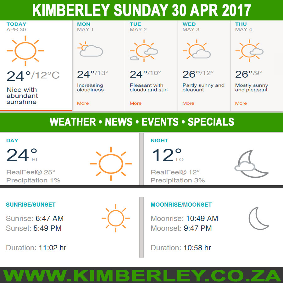 Today in Kimberley South Africa - Weather News Events 2017/04/30