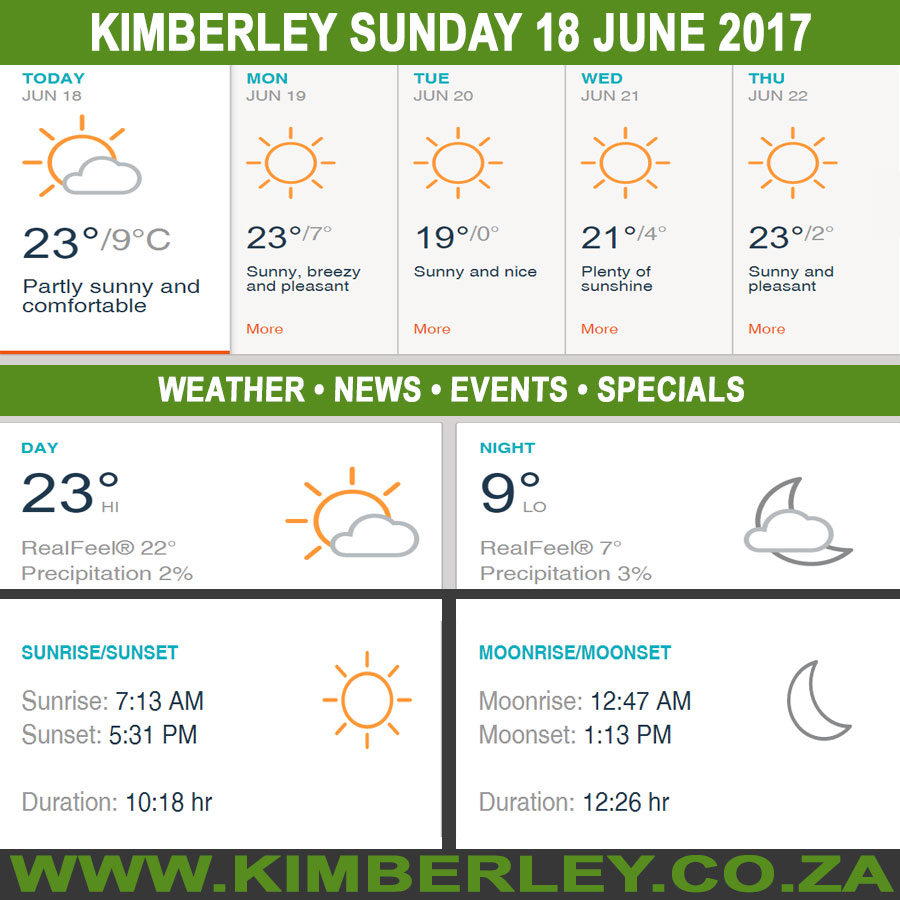 Today in Kimberley South Africa - Weather News Events 2017/06/18
