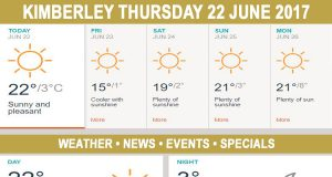 Today in Kimberley South Africa - Weather News Events 2017/06/22