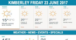 Today in Kimberley South Africa - Weather News Events 2017/06/23