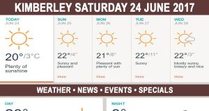 Today in Kimberley South Africa - Weather News Events 2017/06/24