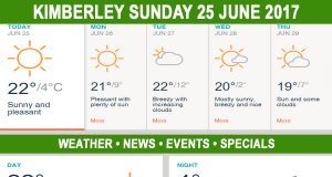 Today in Kimberley South Africa - Weather News Events 2017/06/25