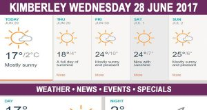 Today in Kimberley South Africa - Weather News Events 2017/06/28