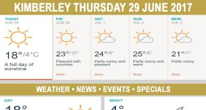 Today in Kimberley South Africa - Weather News Events 2017/06/29