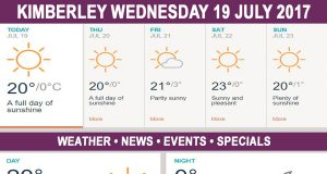 Today in Kimberley South Africa - Weather News Events 2017/07/19