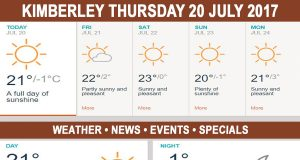 Today in Kimberley South Africa - Weather News Events 2017/07/20