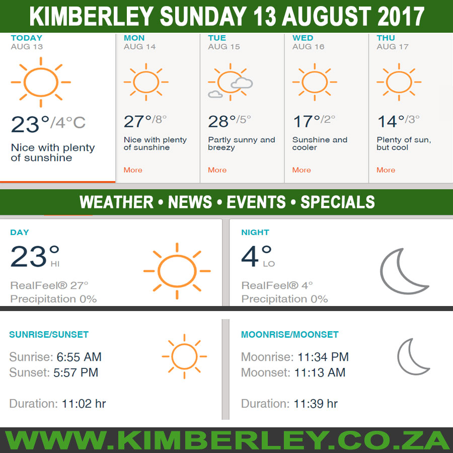 Today in Kimberley South Africa - Weather News Events 2017/08/13