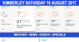 Today in Kimberley South Africa - Weather News Events 2017/08/19