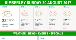 Today in Kimberley South Africa - Weather News Events 2017/08/20