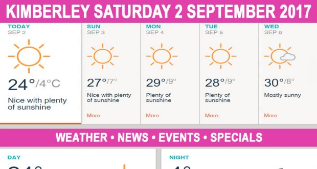 Today in Kimberley South Africa - Weather News Events 2017/09/02