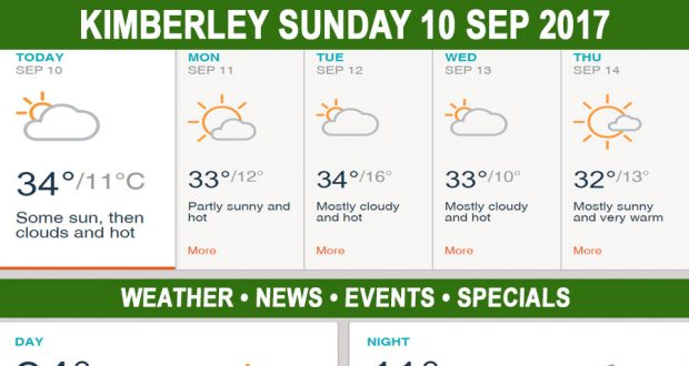 Today in Kimberley South Africa - Weather News Events 2017/09/10