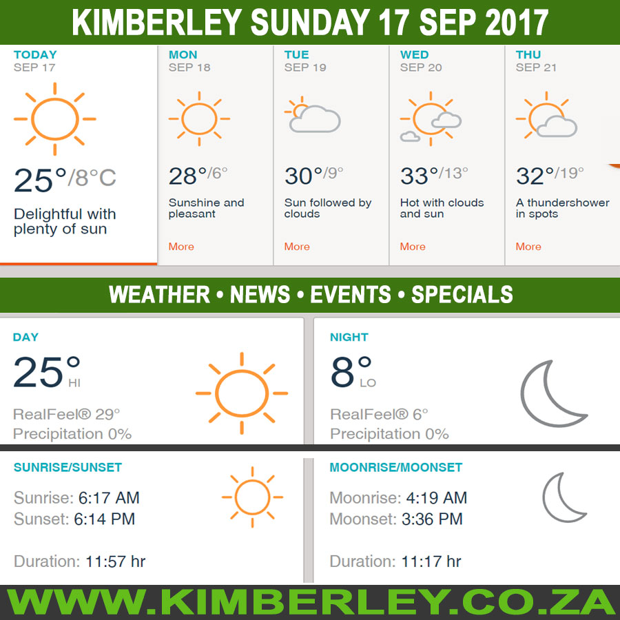 Today in Kimberley South Africa - Weather News Events 2017/09/17