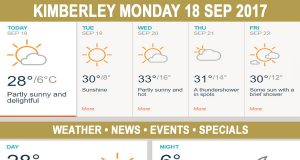 Today in Kimberley South Africa - Weather News Events 2017/09/18