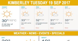 Today in Kimberley South Africa - Weather News Events 2017/09/19