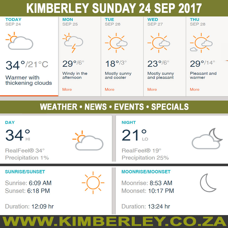 Today in Kimberley South Africa - Weather News Events 2017/09/24