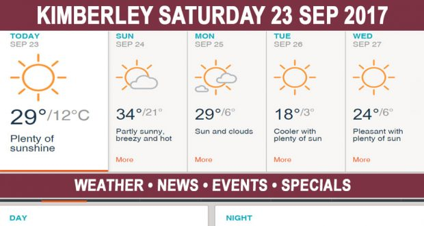Today in Kimberley South Africa - Weather News Events 2017/09/23